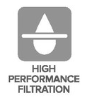 Multi-stage filtration to remove contaminants and chlorine